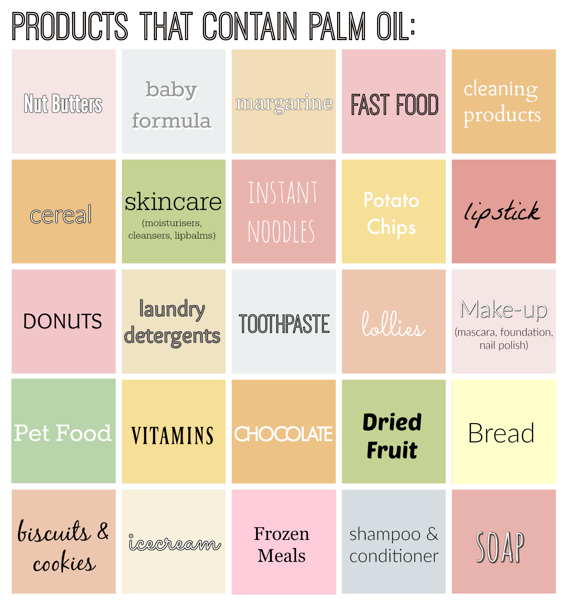 Table of products that contain Palm Oil